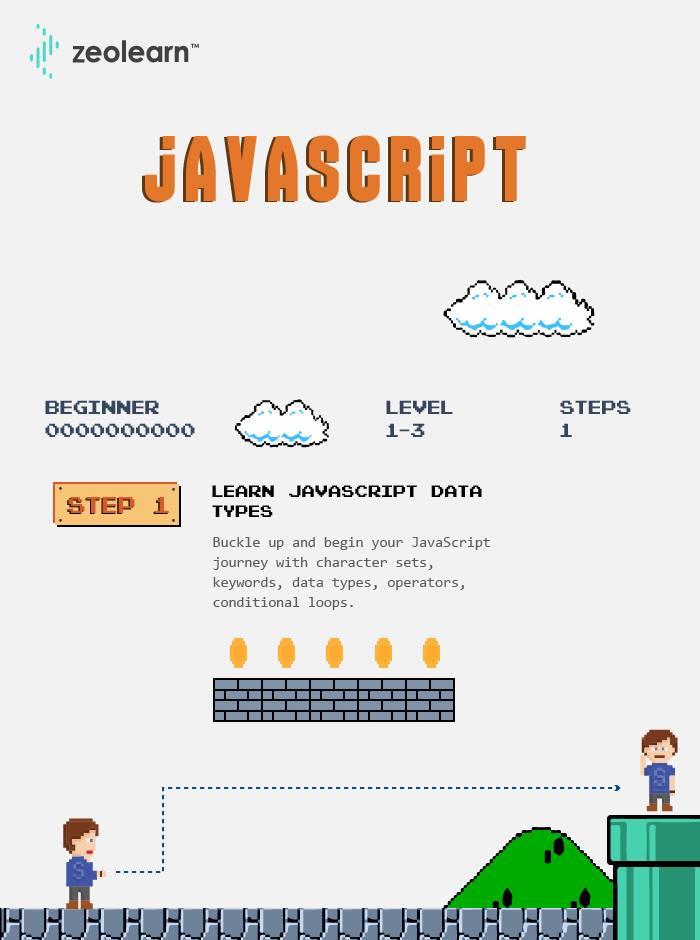 20 ปีของภาษา JavaScript